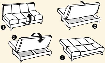 Лучшие диваны для ежедневного сна: Какой лучше выбрать и купить